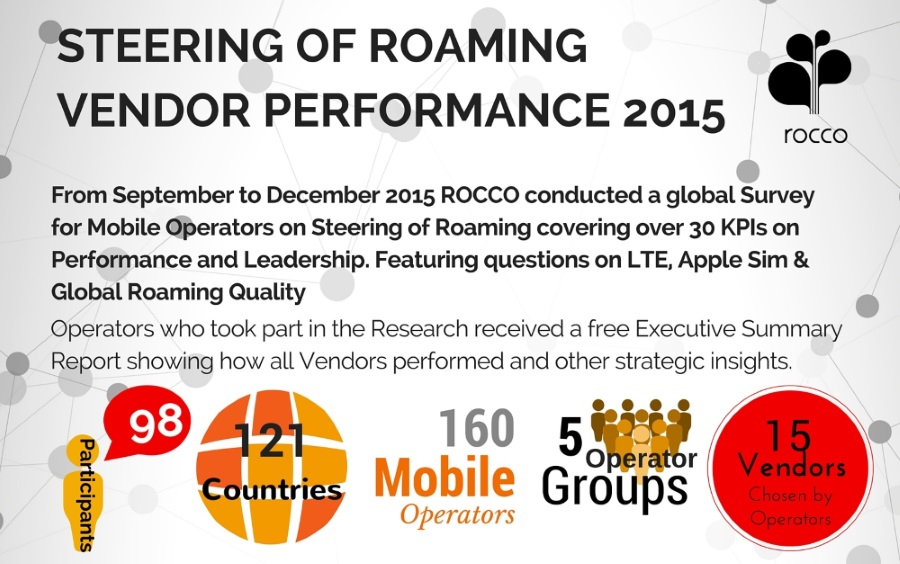 news-steering of roamin 2015