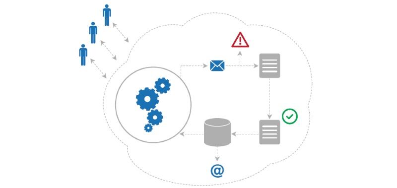 Roaming Workflow Management